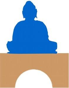 Mindfulness – Training